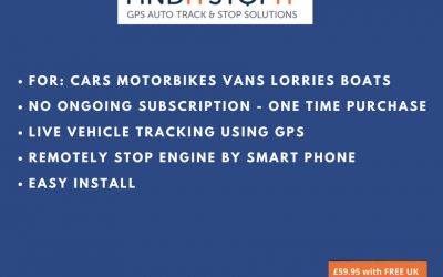 Five Reasons to Install a Find It Stop It GPS Tracker
