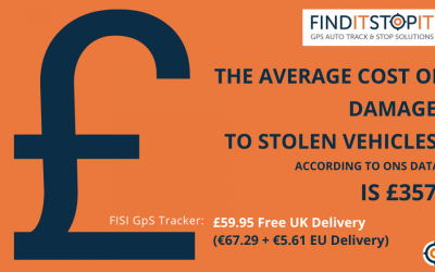 What is the Average Cost of Damage to Stolen Vehicles?