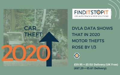 Motor Thefts Rose By 1/3 in 2020