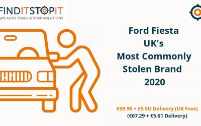 Do You Own a Ford Fiesta?